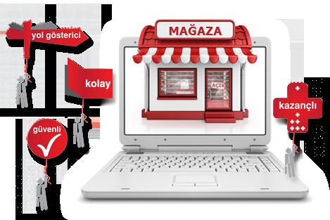 e-ticaret-sitesi-nevsehir