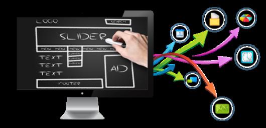 web-tasarim-nevsehir